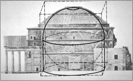 The theoretical sphere, cube, and cylinder of the Pantheon (toolonginthisplace.wordpress.com)