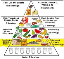 6 servings